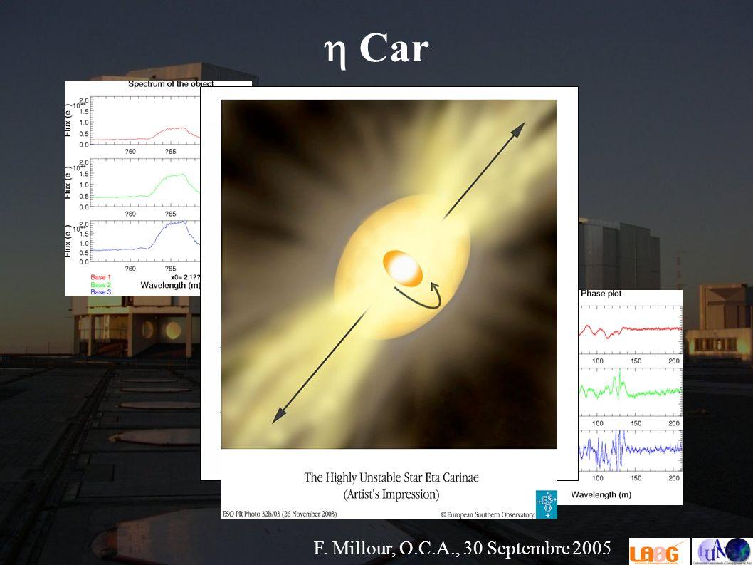 F. Millour, O.C.A., 30 Septembre 2005 Car Petrov et al. 2005