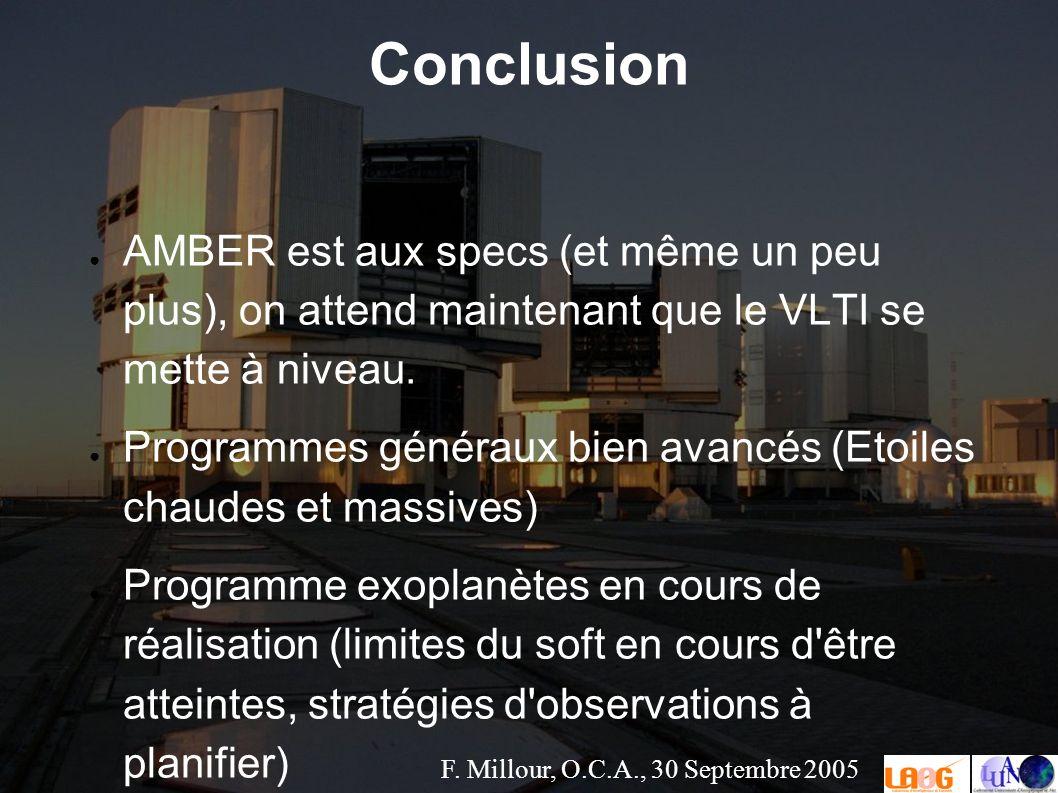 F. Millour, O.C.A., 30 Septembre 2005 Conclusion AMBER est aux specs (et même un peu plus), on attend maintenant que le VLTI se mette à niveau. Progra