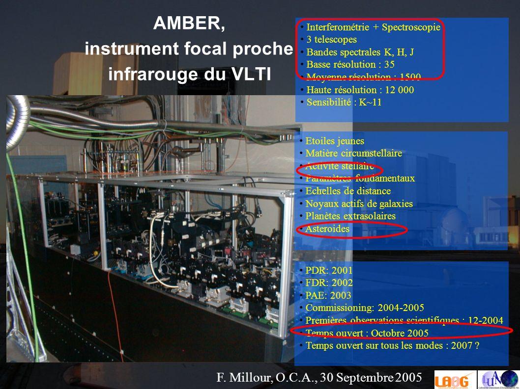 F. Millour, O.C.A., 30 Septembre 2005 AMBER, instrument focal proche infrarouge du VLTI Interferométrie + Spectroscopie 3 telescopes Bandes spectrales