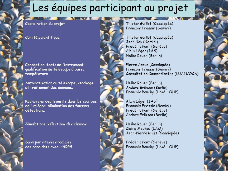 Les équipes participant au projet Coordination du projet Comité scientifique Conception, tests de linstrument, qualification du télescope à basse temp