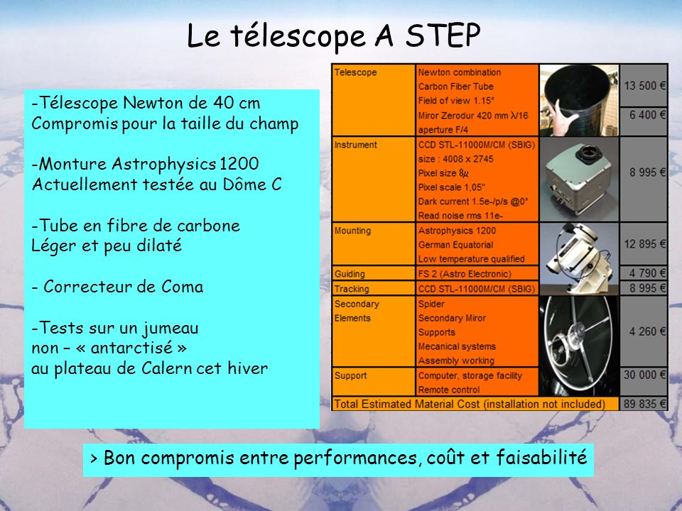 Le télescope A STEP -Télescope Newton de 40 cm Compromis pour la taille du champ -Monture Astrophysics 1200 Actuellement testée au Dôme C -Tube en fib