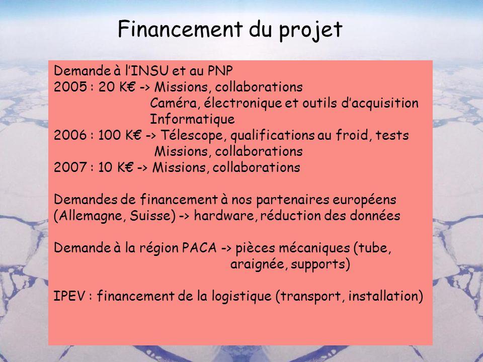 Financement du projet Demande à lINSU et au PNP 2005 : 20 K -> Missions, collaborations Caméra, électronique et outils dacquisition Informatique 2006