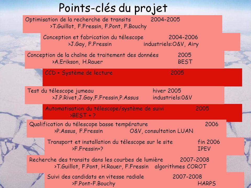 Points-clés du projet Conception et fabrication du télescope2004-2006 >J.Gay, F.Fressinindustriels:O&V, Airy CCD + Système de lecture2005 Transport et