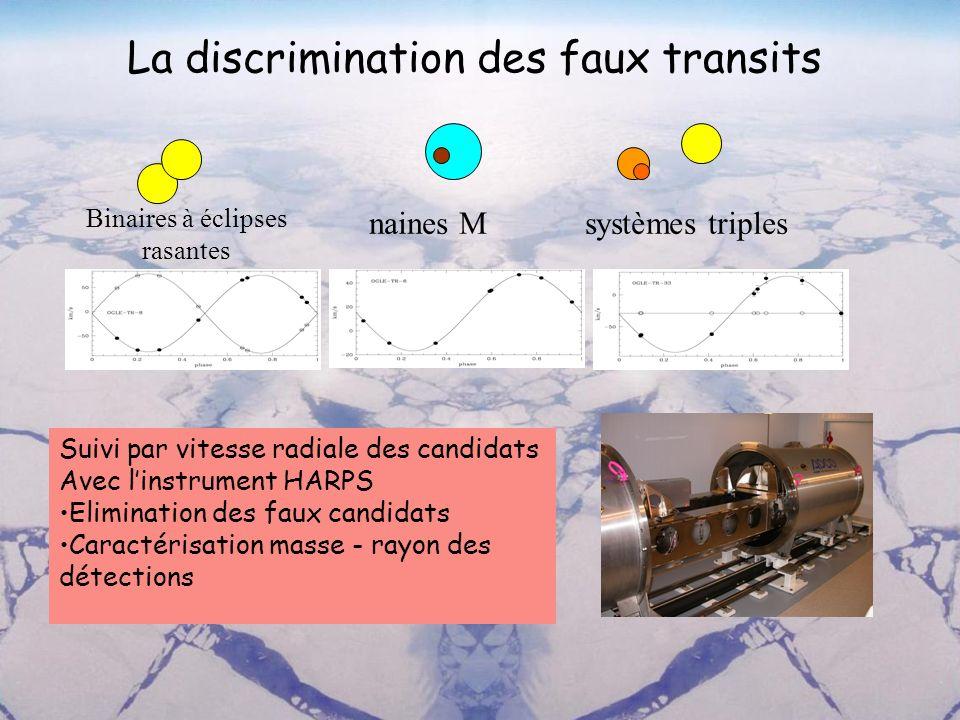 Binaires à éclipses rasantes naines Msystèmes triples La discrimination des faux transits Suivi par vitesse radiale des candidats Avec linstrument HAR