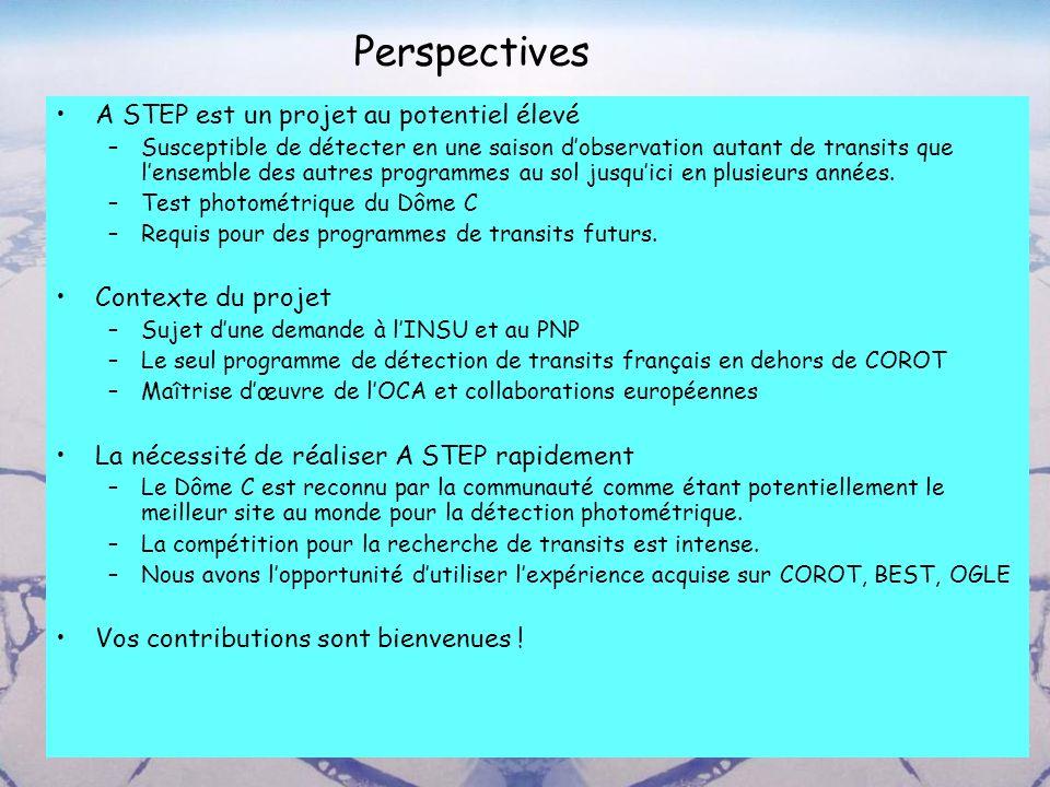 Perspectives A STEP est un projet au potentiel élevé –Susceptible de détecter en une saison dobservation autant de transits que lensemble des autres p