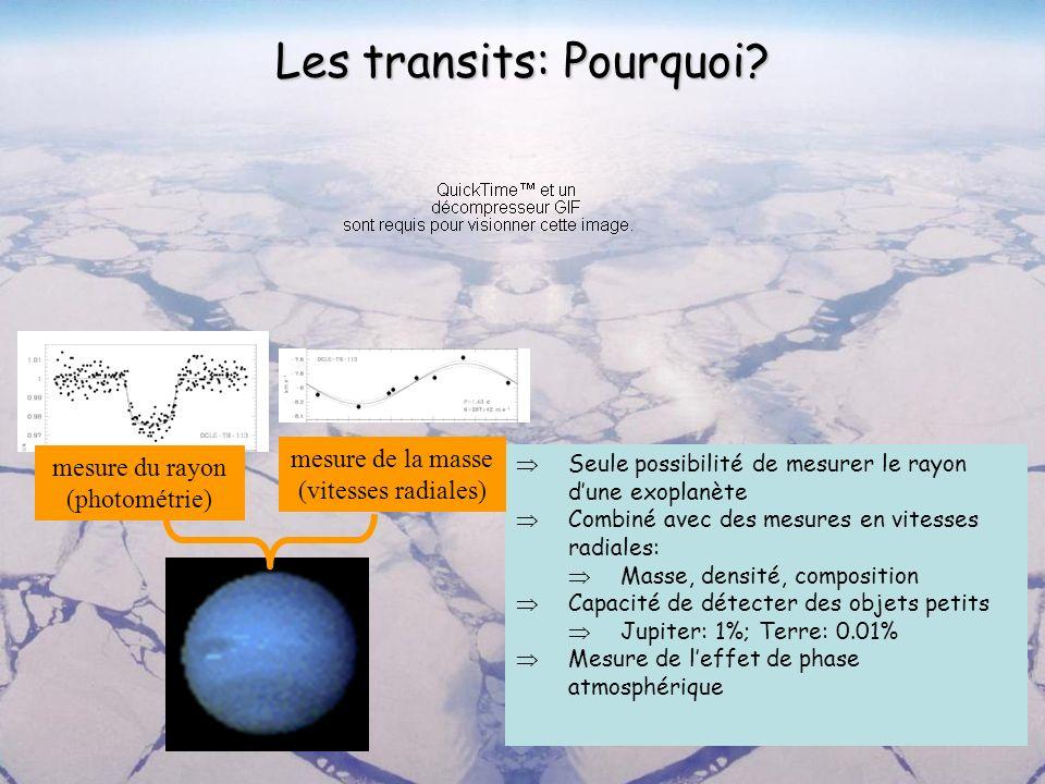 Les transits: Pourquoi? Seule possibilité de mesurer le rayon dune exoplanète Combiné avec des mesures en vitesses radiales: Masse, densité, compositi