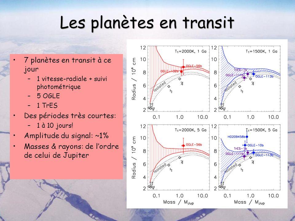 Les planètes en transit 7 planètes en transit à ce jour –1 vitesse-radiale + suivi photométrique –5 OGLE –1 TrES Des périodes très courtes: –1 à 10 jo