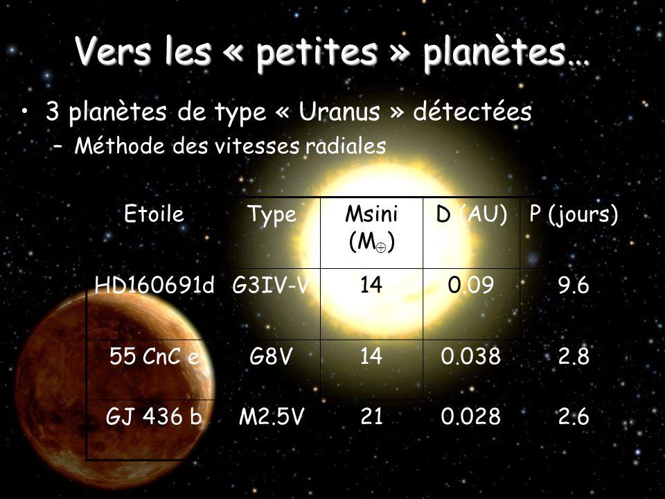 Vers les « petites » planètes… 3 planètes de type « Uranus » détectées –Méthode des vitesses radiales EtoileTypeMsini (M ) D (AU)P (jours) HD160691dG3