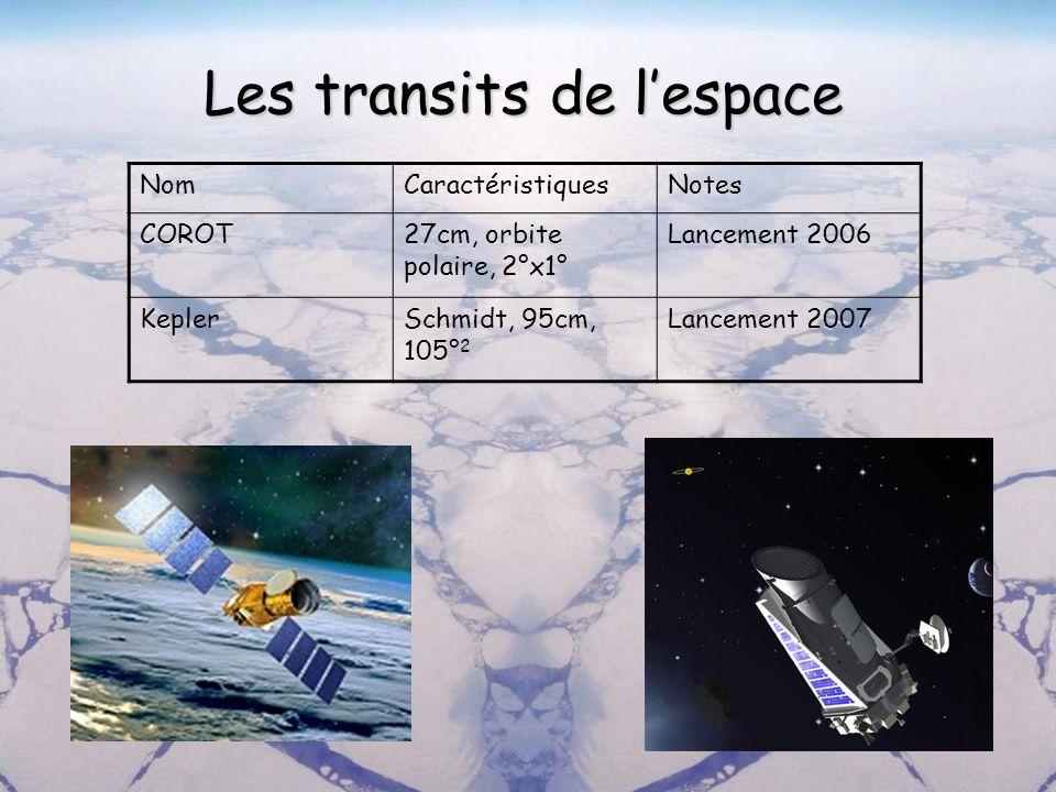 Les transits de lespace NomCaractéristiquesNotes COROT27cm, orbite polaire, 2°x1° Lancement 2006 KeplerSchmidt, 95cm, 105° 2 Lancement 2007