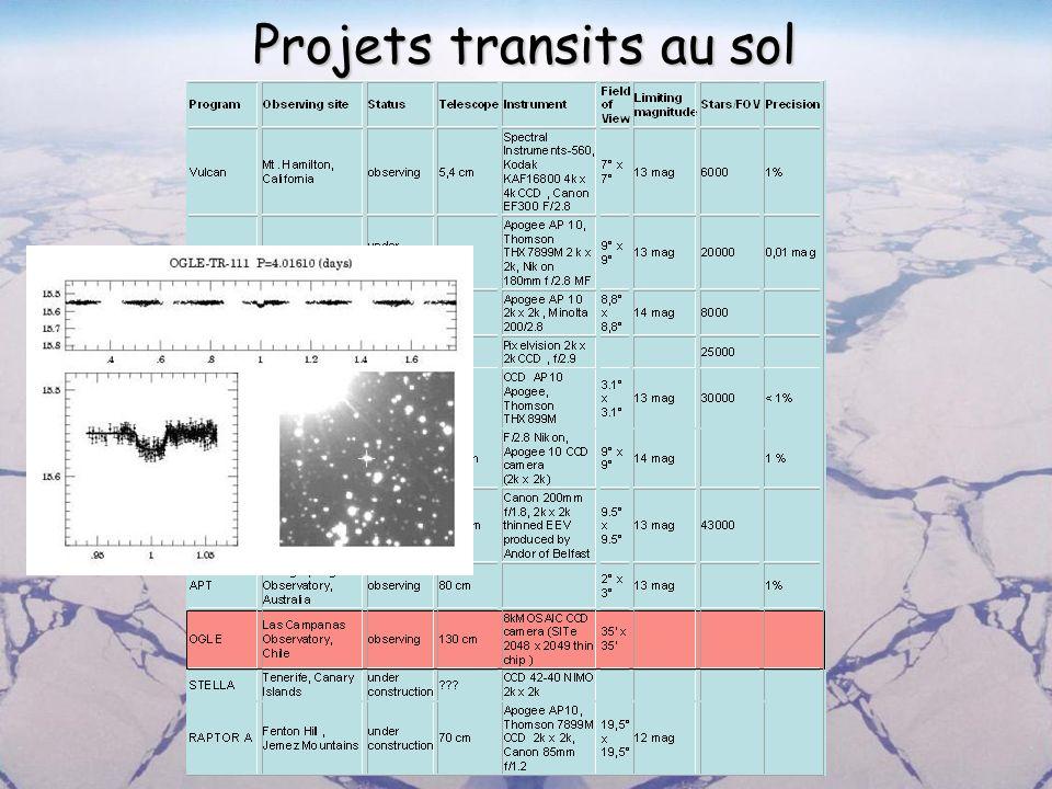Le traitement des données Ré-utilisation possible dune grande partie de la chaîne de traitements de données du télescope BEST (Berlin Exoplanet Search Telescope)