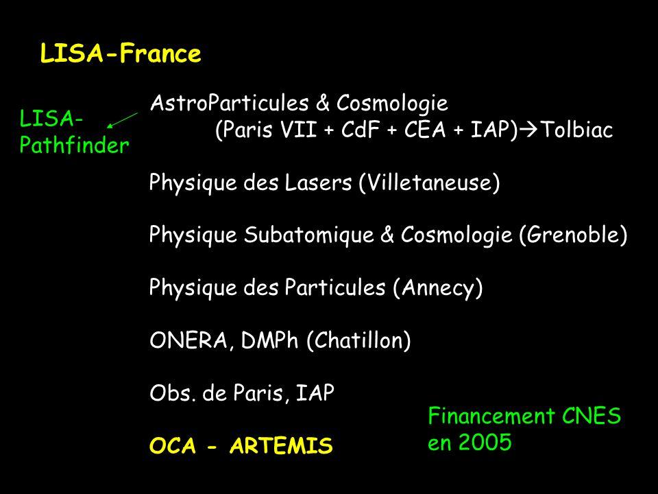 LISA-France AstroParticules & Cosmologie (Paris VII + CdF + CEA + IAP) Tolbiac Physique des Lasers (Villetaneuse) Physique Subatomique & Cosmologie (G