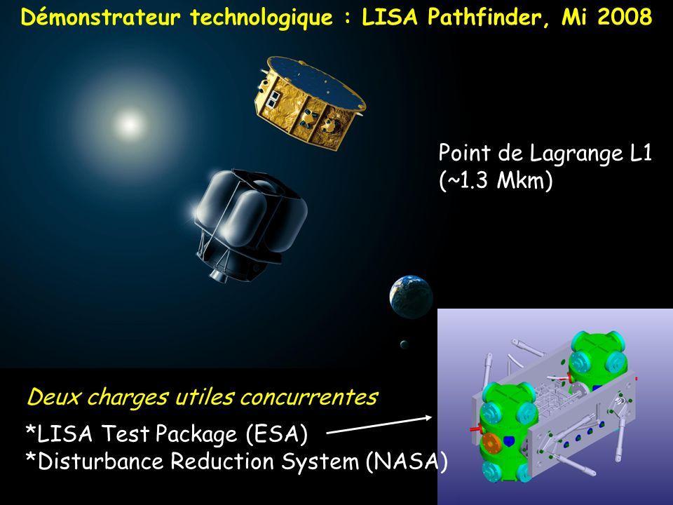 Démonstrateur technologique : LISA Pathfinder, Mi 2008 Deux charges utiles concurrentes Point de Lagrange L1 (~1.3 Mkm) *LISA Test Package (ESA) *Dist