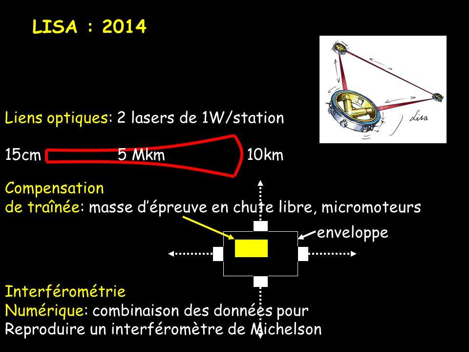 LISA : 2014 Liens optiques: 2 lasers de 1W/station Compensation de traînée: masse dépreuve en chute libre, micromoteurs Interférométrie Numérique: com