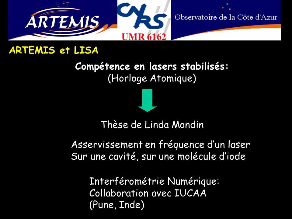 ARTEMIS et LISA Compétence en lasers stabilisés: (Horloge Atomique) Thèse de Linda Mondin Asservissement en fréquence dun laser Sur une cavité, sur un