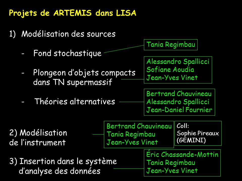 Projets de ARTEMIS dans LISA 1)Modélisation des sources -Fond stochastique -Plongeon dobjets compacts dans TN supermassif - Théories alternatives 2) M