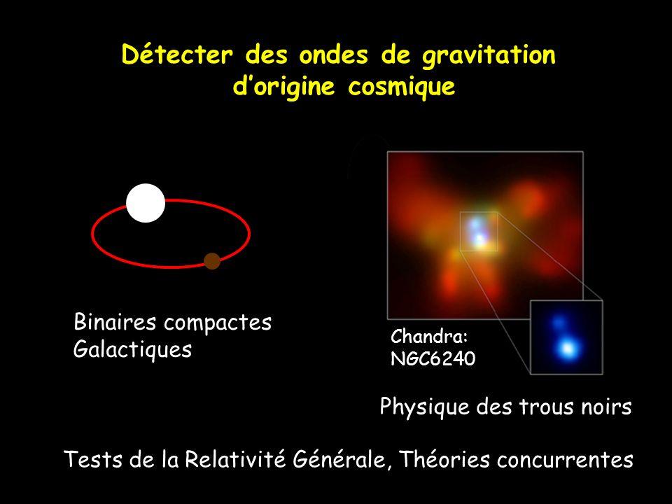 Détecter des ondes de gravitation dorigine cosmique Binaires compactes Galactiques Physique des trous noirs Chandra: NGC6240 Tests de la Relativité Gé