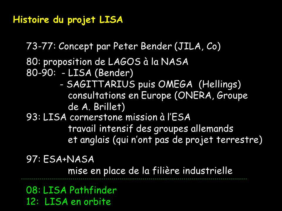 Histoire du projet LISA 73-77: Concept par Peter Bender (JILA, Co) 80: proposition de LAGOS à la NASA 97: ESA+NASA mise en place de la filière industr