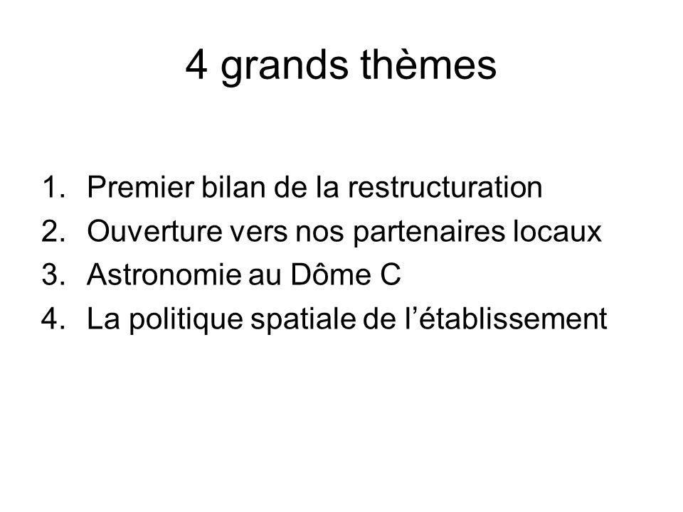 4 grands thèmes 1.Premier bilan de la restructuration 2.Ouverture vers nos partenaires locaux 3.Astronomie au Dôme C 4.La politique spatiale de létablissement