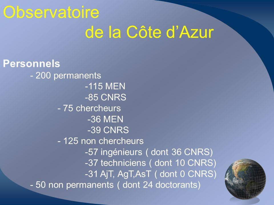 Observatoire de la Côte dAzur Personnels - 200 permanents -115 MEN -85 CNRS - 75 chercheurs -36 MEN -39 CNRS - 125 non chercheurs -57 ingénieurs ( don