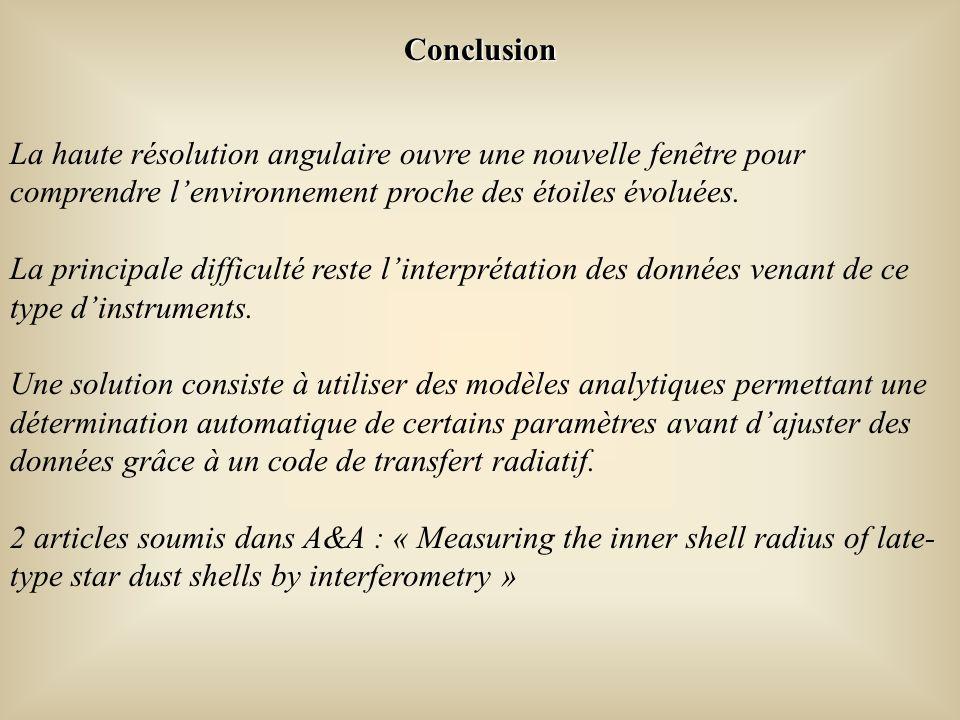 Conclusion La haute résolution angulaire ouvre une nouvelle fenêtre pour comprendre lenvironnement proche des étoiles évoluées.