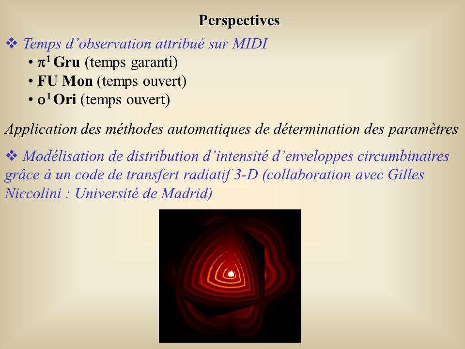 Perspectives Temps dobservation attribué sur MIDI 1 Gru (temps garanti) FU Mon (temps ouvert) 1 Ori (temps ouvert) Application des méthodes automatiques de détermination des paramètres Modélisation de distribution dintensité denveloppes circumbinaires grâce à un code de transfert radiatif 3-D (collaboration avec Gilles Niccolini : Université de Madrid)