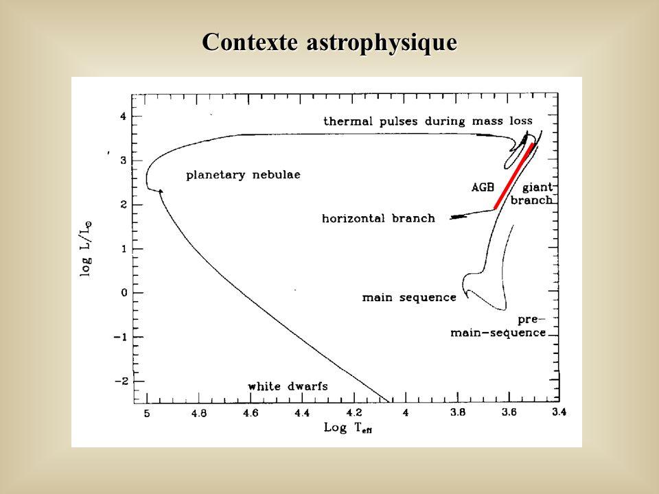 Contexte astrophysique