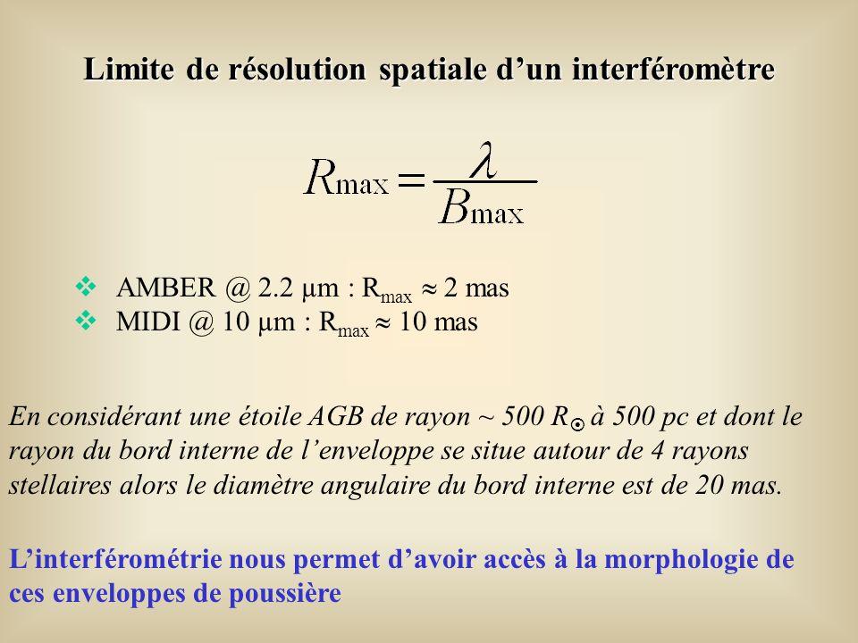 Limite de résolution spatiale dun interféromètre AMBER @ 2.2 µm : R max 2 mas MIDI @ 10 µm : R max 10 mas En considérant une étoile AGB de rayon ~ 500 R à 500 pc et dont le rayon du bord interne de lenveloppe se situe autour de 4 rayons stellaires alors le diamètre angulaire du bord interne est de 20 mas.