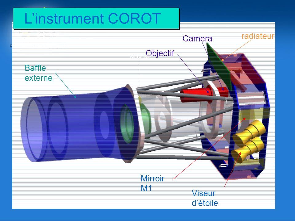 Baffle externe Objectif Camera radiateur Mirroir M1 Mirror M2 Viseur détoile Linstrument COROT