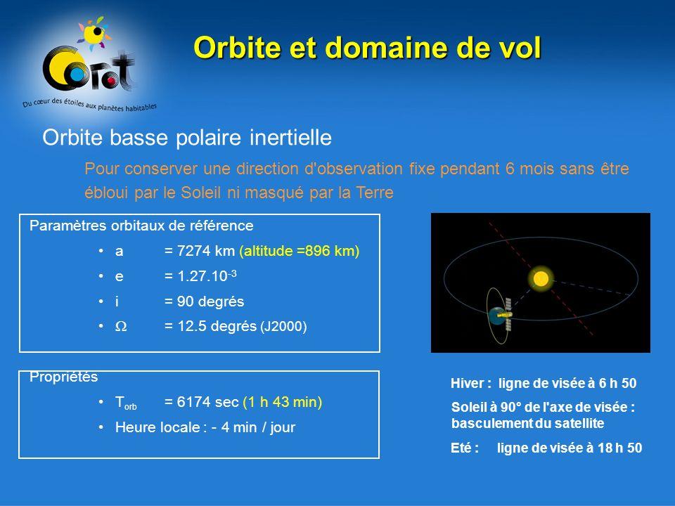 Hiver : ligne de visée à 6 h 50 Soleil à 90° de l'axe de visée : basculement du satellite Eté : ligne de visée à 18 h 50 Paramètres orbitaux de référe