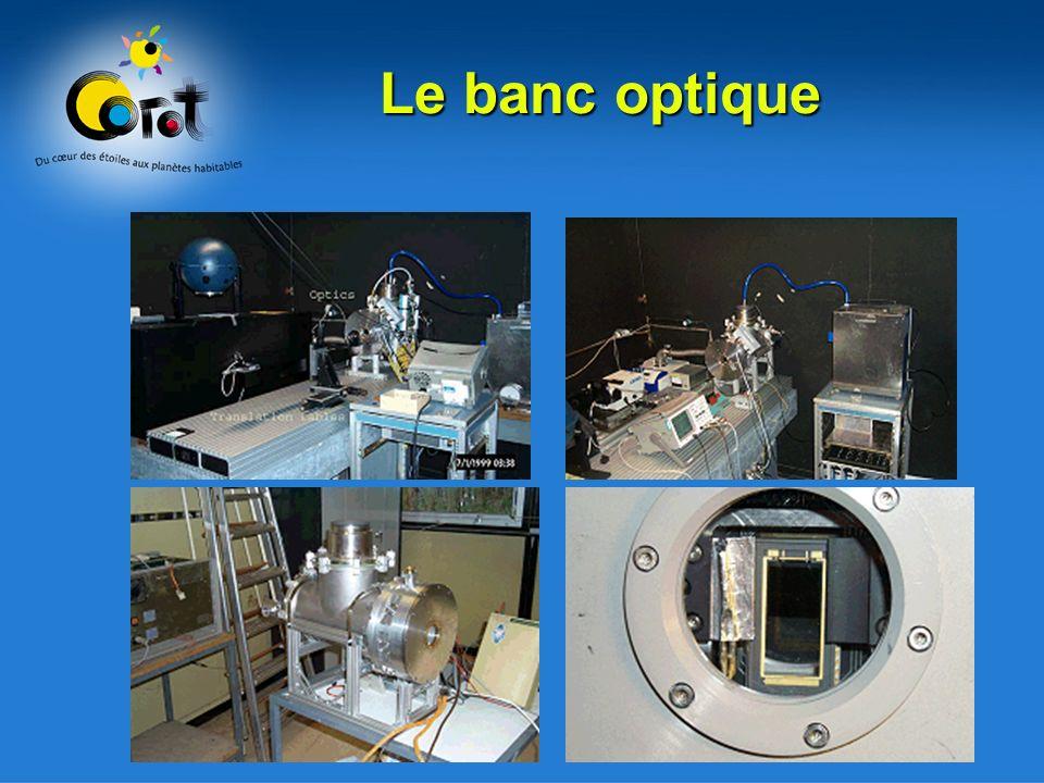 Le banc optique