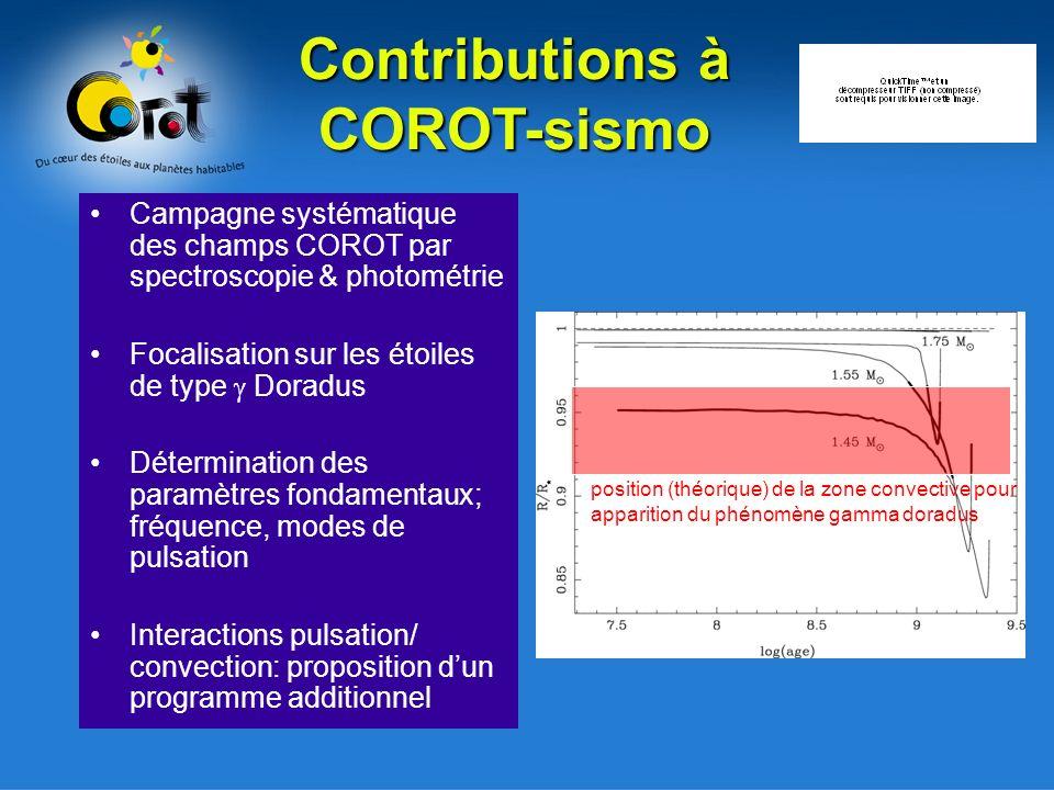 Contributions à COROT-sismo Campagne systématique des champs COROT par spectroscopie & photométrie Focalisation sur les étoiles de type Doradus Déterm