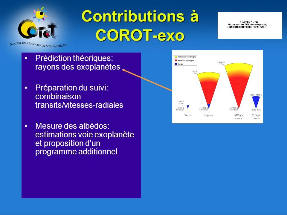 Contributions à COROT-exo Prédiction théoriques: rayons des exoplanètes Préparation du suivi: combinaison transits/vitesses-radiales Mesure des albédos: estimations voie exoplanète et proposition dun programme additionnel