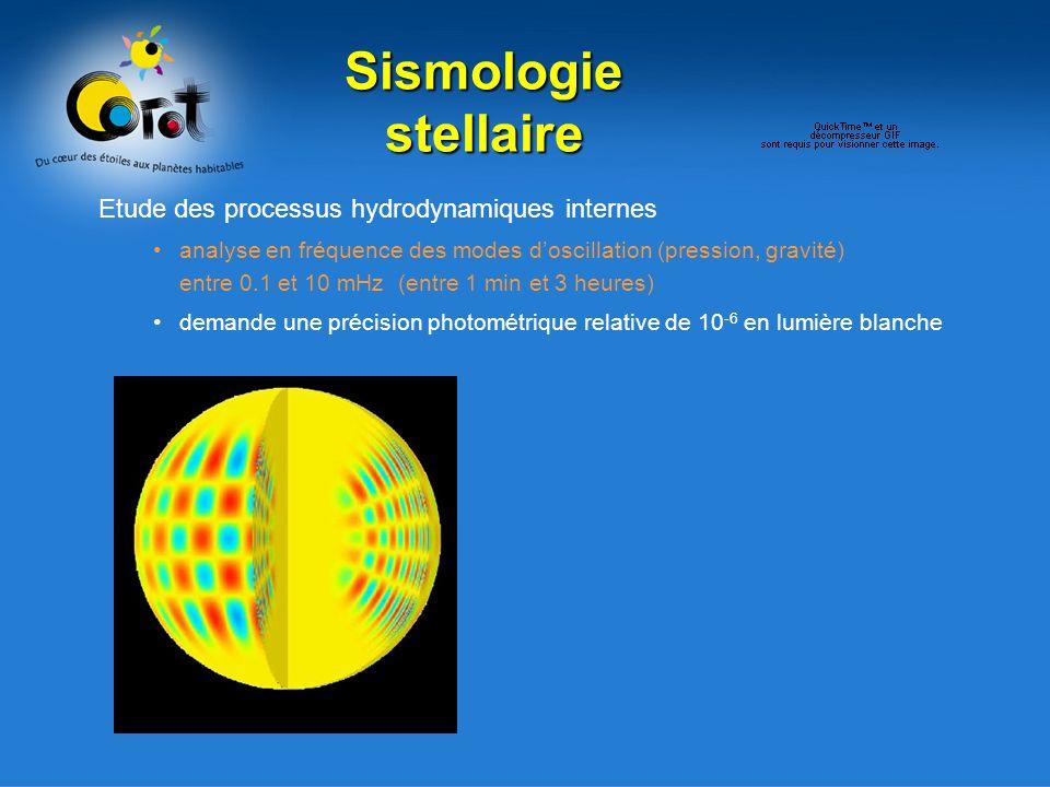 Sismologie stellaire Etude des processus hydrodynamiques internes analyse en fréquence des modes doscillation (pression, gravité) entre 0.1 et 10 mHz (entre 1 min et 3 heures) demande une précision photométrique relative de 10 -6 en lumière blanche