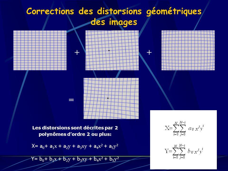 Corrections des distorsions géométriques des images Les distorsions sont décrites par 2 polynômes dordre 2 ou plus: X= a 0 + a 1 x + a 2 y + a 3 xy +