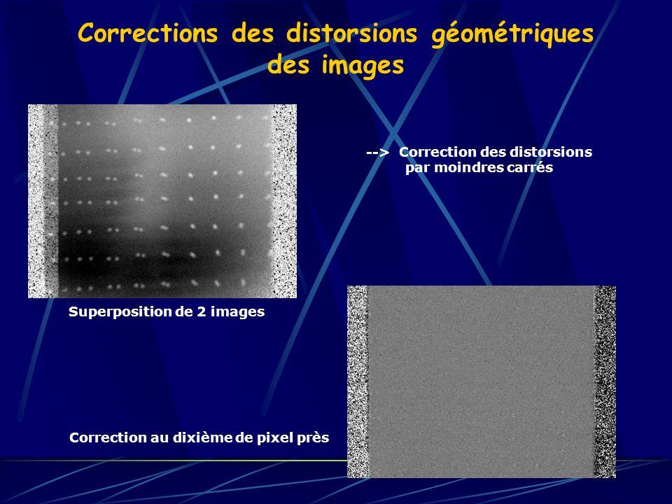 Corrections des distorsions géométriques des images Superposition de 2 images --> Correction des distorsions par moindres carrés Correction au dixième