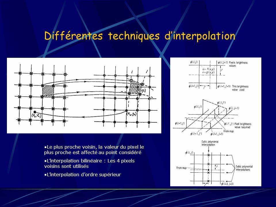 Différentes techniques dinterpolation Le plus proche voisin, la valeur du pixel le plus proche est affecté au point considéré Linterpolation bilinéair