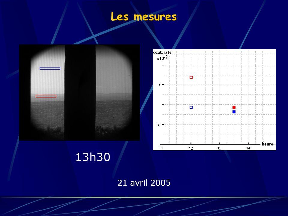 Les mesures 12h0013h30 21 avril 2005