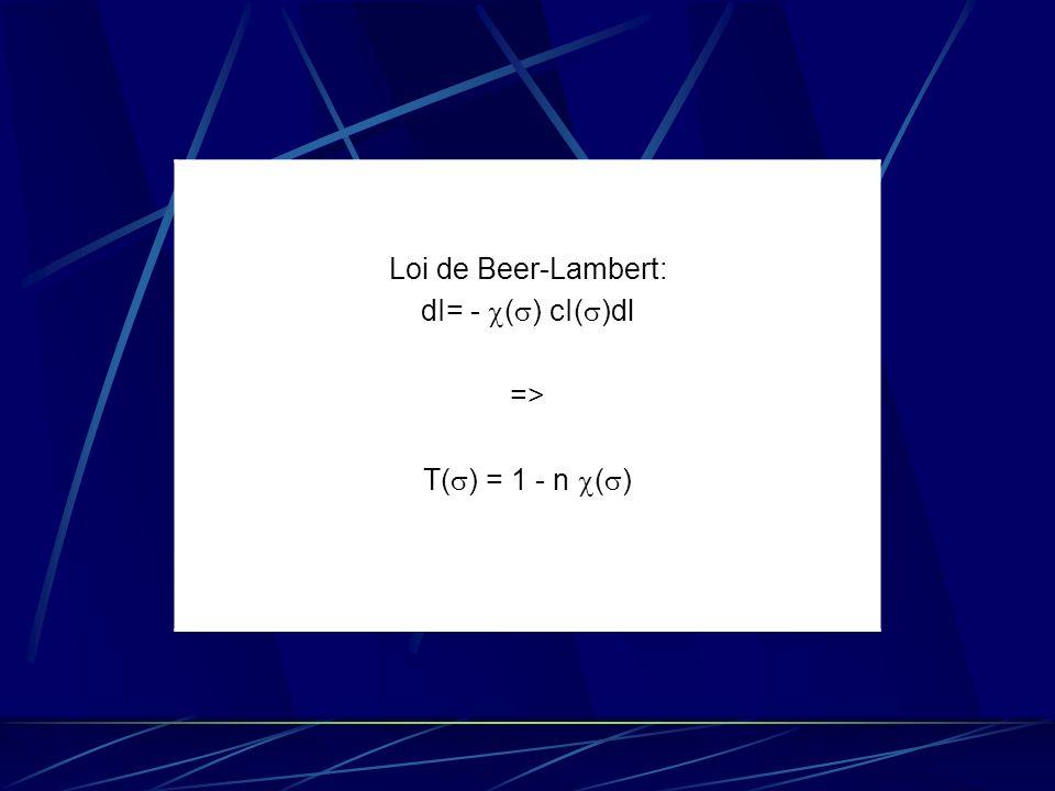 Loi de Beer-Lambert: dI= - ( ) cI( )dl => T( ) = 1 - n ( )