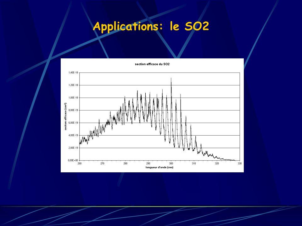 Applications: le SO2