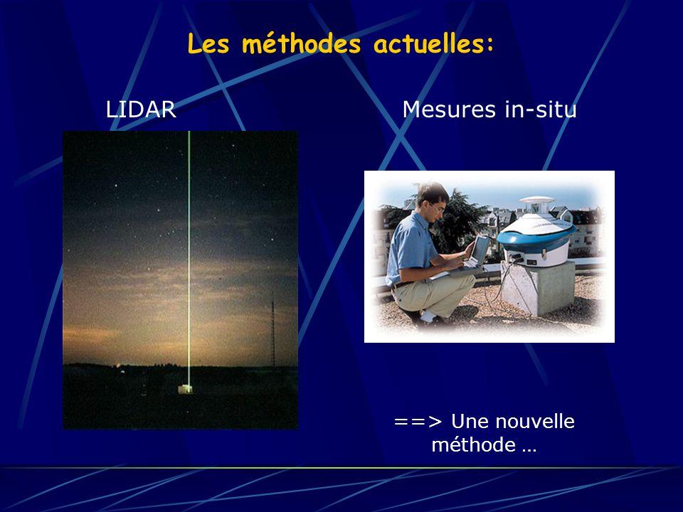 Les méthodes actuelles: LIDAR Mesures in-situ ==> Une nouvelle méthode …