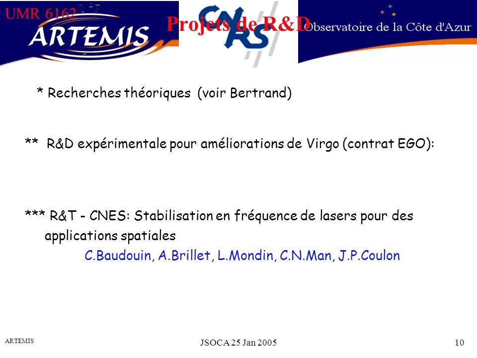 UMR 6162 ARTEMIS JSOCA 25 Jan 200510 Projets de R&D ** R&D expérimentale pour améliorations de Virgo (contrat EGO): *** R&T - CNES: Stabilisation en fréquence de lasers pour des applications spatiales C.Baudouin, A.Brillet, L.Mondin, C.N.Man, J.P.Coulon * Recherches théoriques (voir Bertrand)