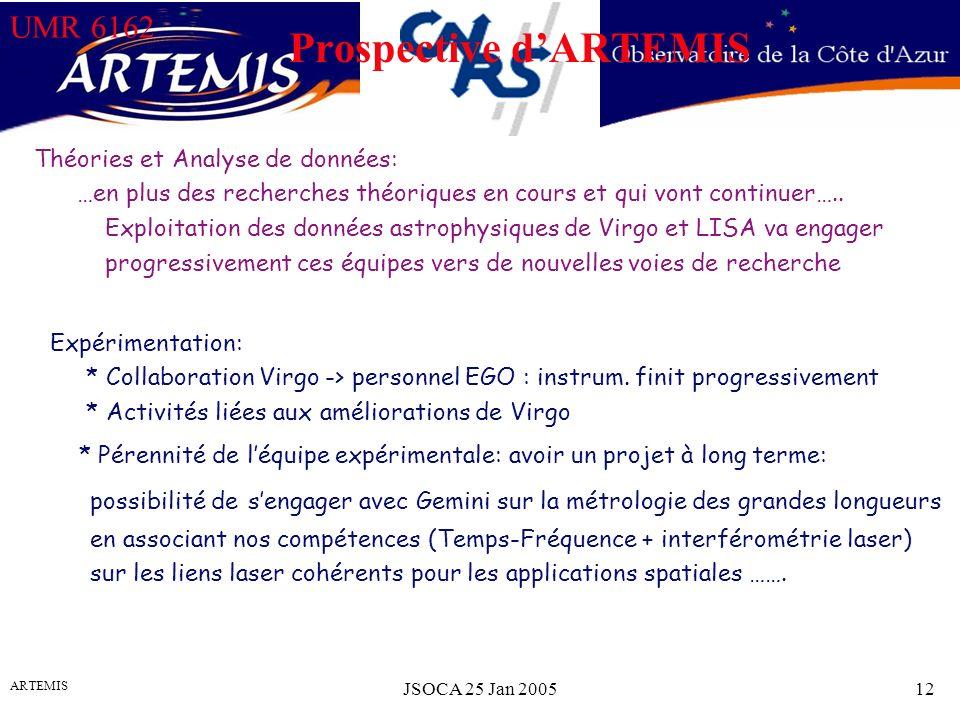 UMR 6162 ARTEMIS JSOCA 25 Jan 200512 Prospective dARTEMIS Théories et Analyse de données: …en plus des recherches théoriques en cours et qui vont continuer…..