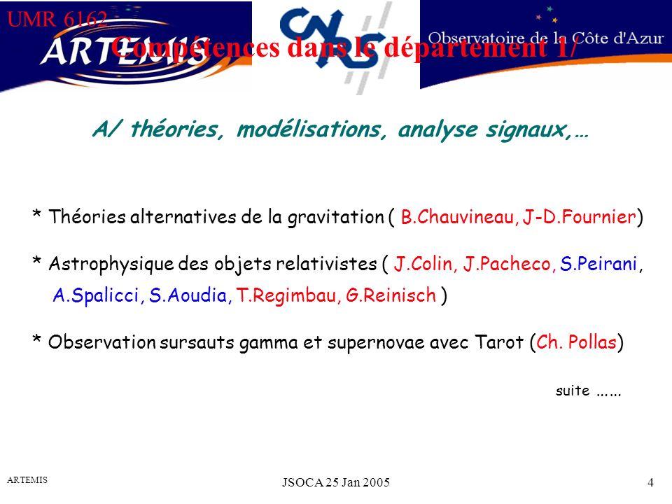UMR 6162 ARTEMIS JSOCA 25 Jan 20054 Compétences dans le département 1/ * Théories alternatives de la gravitation ( B.Chauvineau, J-D.Fournier) * Astrophysique des objets relativistes ( J.Colin, J.Pacheco, S.Peirani, A.Spalicci, S.Aoudia, T.Regimbau, G.Reinisch ) * Observation sursauts gamma et supernovae avec Tarot (Ch.