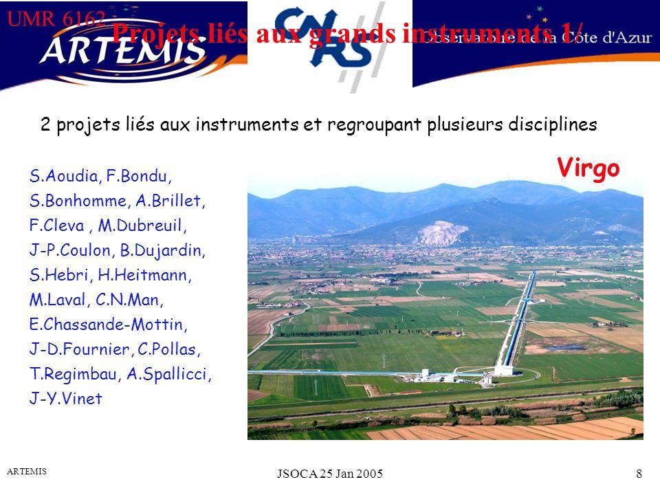 UMR 6162 ARTEMIS JSOCA 25 Jan 20058 Projets liés aux grands instruments 1/ S.Aoudia, F.Bondu, S.Bonhomme, A.Brillet, F.Cleva, M.Dubreuil, J-P.Coulon, B.Dujardin, S.Hebri, H.Heitmann, M.Laval, C.N.Man, E.Chassande-Mottin, J-D.Fournier, C.Pollas, T.Regimbau, A.Spallicci, J-Y.Vinet 2 projets liés aux instruments et regroupant plusieurs disciplines Virgo