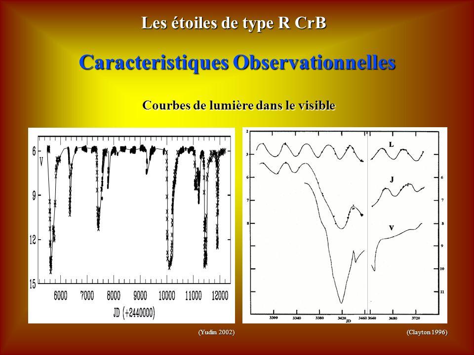 Les étoiles de type R CrB Caracteristiques Observationnelles Courbes de lumière dans le visible (Clayton 1996) (Yudin 2002)