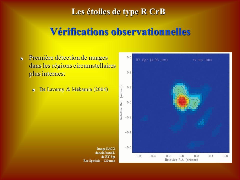 Vérifications observationnelles Première détection de nuages dans les régions circumstellaires plus internes: De Laverny & Mékarnia (2004) Les étoiles de type R CrB Image NACO dans la band L de RY Sgr Res Spatiale ~ 120 mas