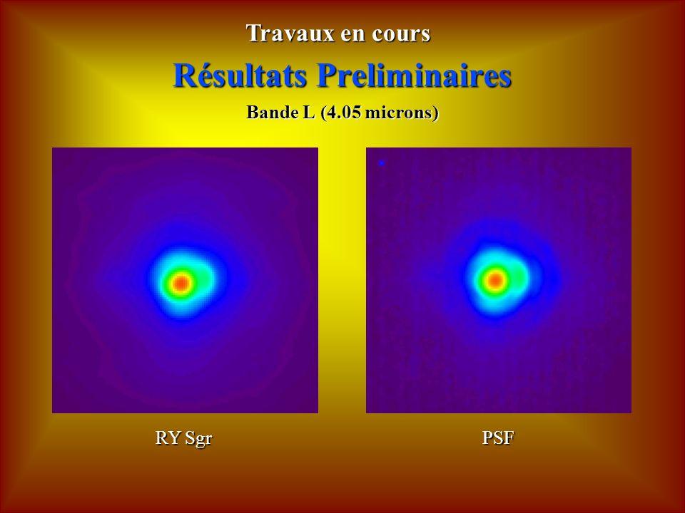 Résultats Preliminaires Bande L (4.05 microns) RY Sgr PSF Travaux en cours