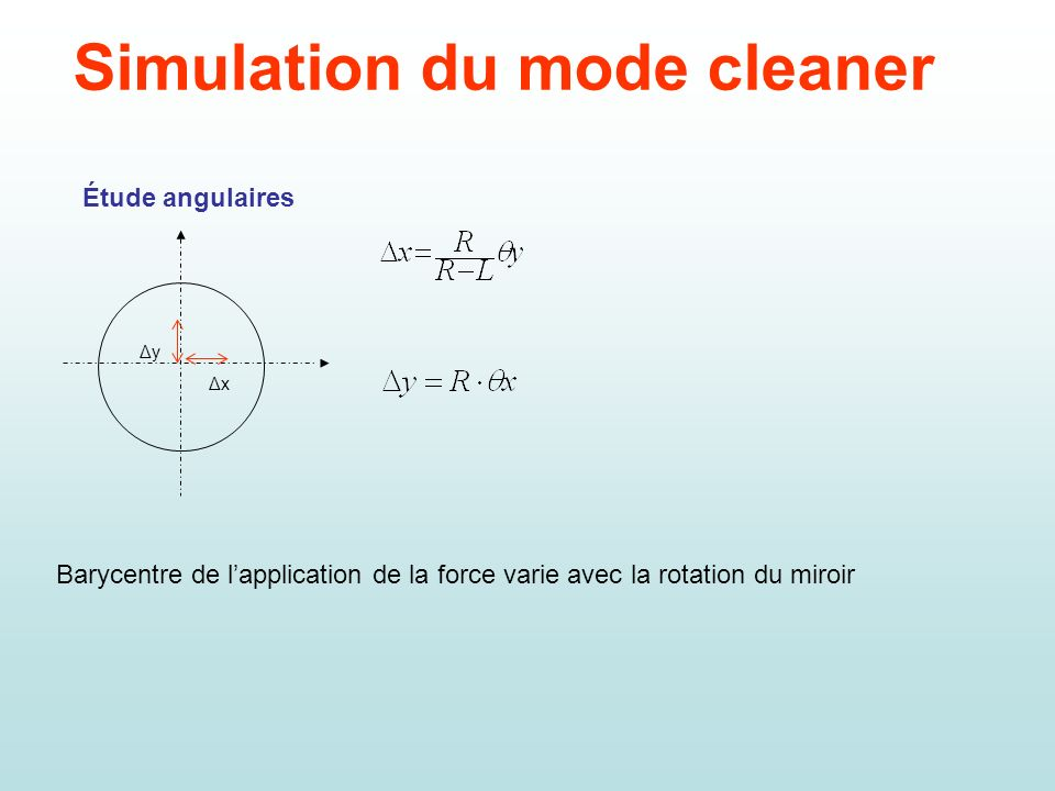 Étude angulaires Δy Δx Barycentre de lapplication de la force varie avec la rotation du miroir Simulation du mode cleaner