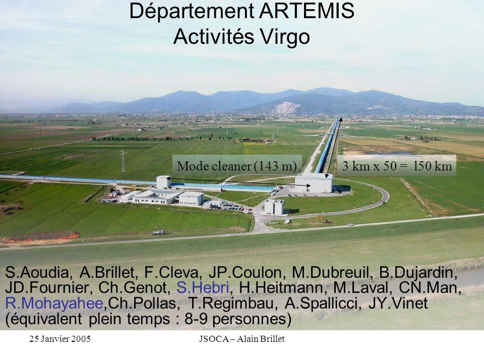 25 Janvier 2005JSOCA – Alain Brillet Département ARTEMIS Activités Virgo S.Aoudia, A.Brillet, F.Cleva, JP.Coulon, M.Dubreuil, B.Dujardin, JD.Fournier,