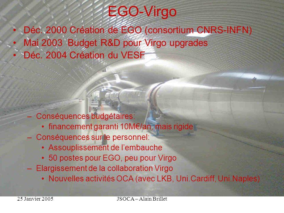 25 Janvier 2005JSOCA – Alain Brillet EGO-Virgo Déc. 2000 Création de EGO (consortium CNRS-INFN) Mai 2003 Budget R&D pour Virgo upgrades Déc. 2004 Créa